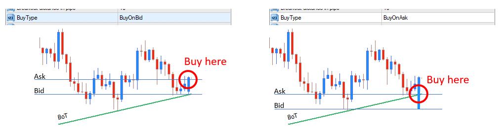 Buy on Ask vs Buy on Bid