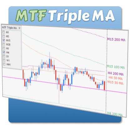 MTF Triple MA - Logo