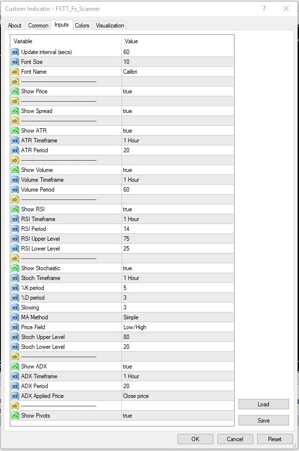 Forex Scanner Settings